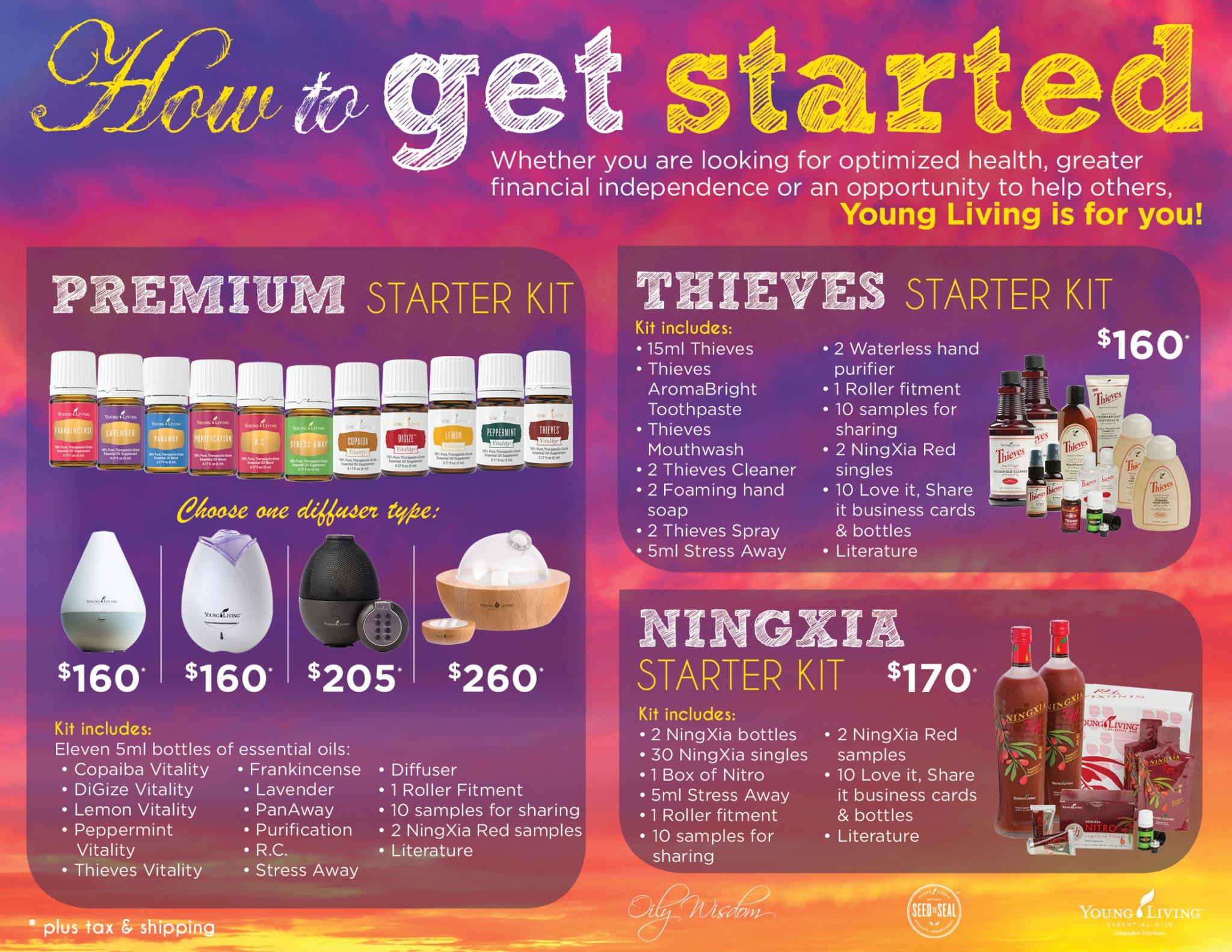 Young Living's Premium Starter Kits - the best and cheapest way to get started with essential oils!